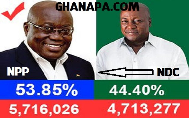 The Hard Voice Of  A Good Leader - Nana Akufo Addo [Video]