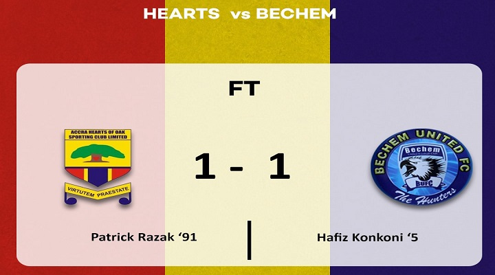 Accra Hearts of Oak were held to a 1-1 draw game by Bechem United