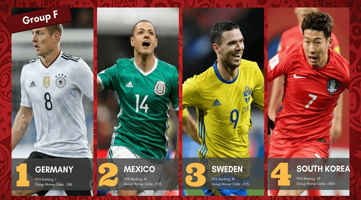 2018 FIFA World Cup Russia™ Group F - Germany, Mexico, Sweden & South Korea