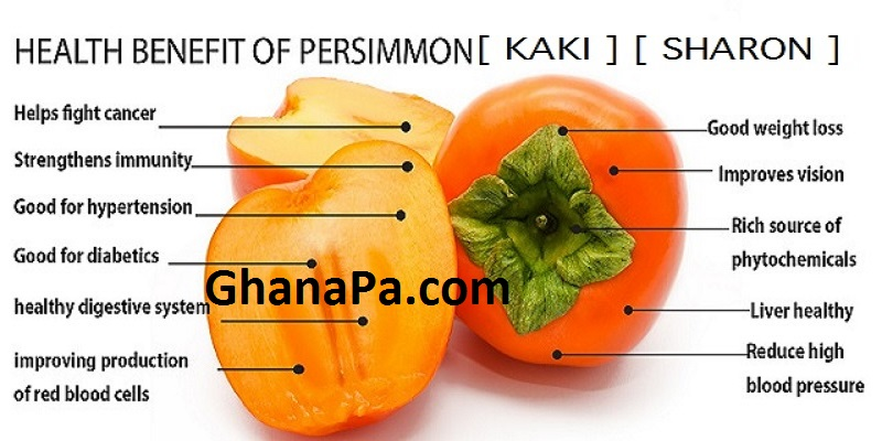 Top 7 Health & Nutrition Benefits of Persimmon (Kaki / Sharon) Fruits - Jillian Kubala