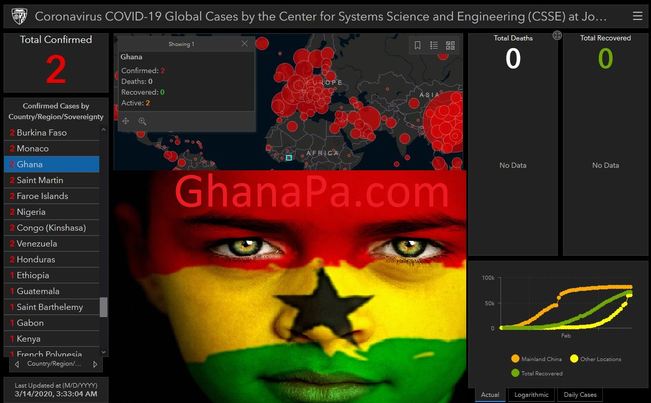 Ghana Welcome Coronavirus COVID-19 two cases